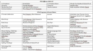 PTA 2014 Committees